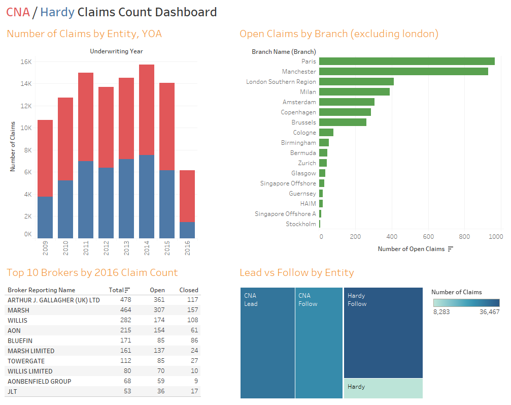 claims-dashboard