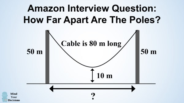 amazon-hanging-cable